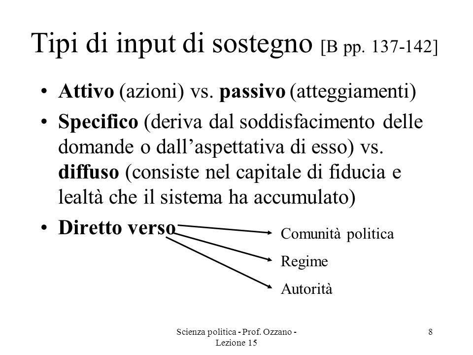 Tipi di input di sostegno [B pp. 137-142]